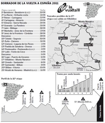 route vuelta 2011